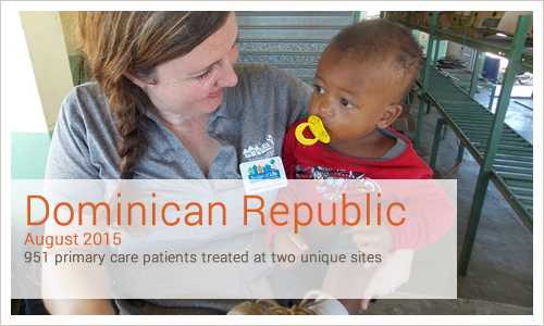 Dominican Republic August 2015 951 primary care patients treated at two unique sites