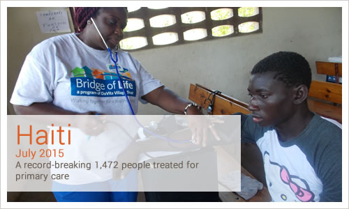 Haiti June 2015 A record-breaking 1,472 people treated for primary care