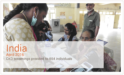 India April 2016 CKD screenings provided to 654 individuals