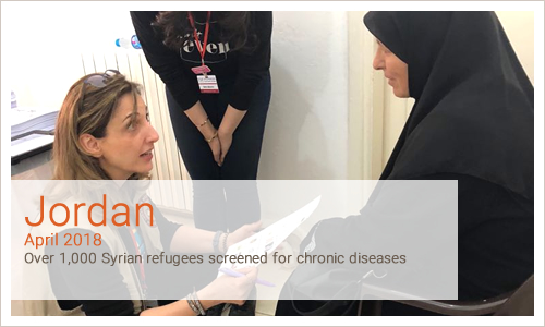 Over 1,000 Syrian refugees screened for chronic diseases
